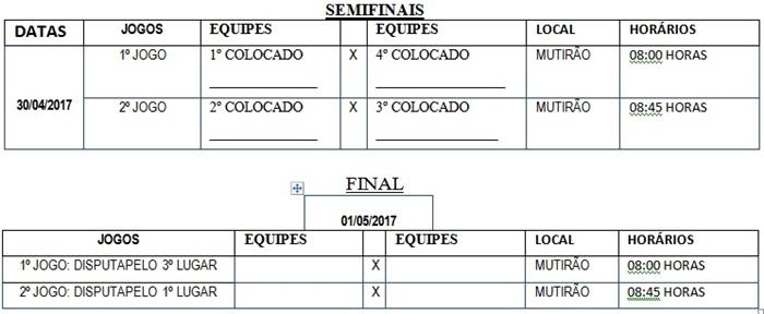 semi final